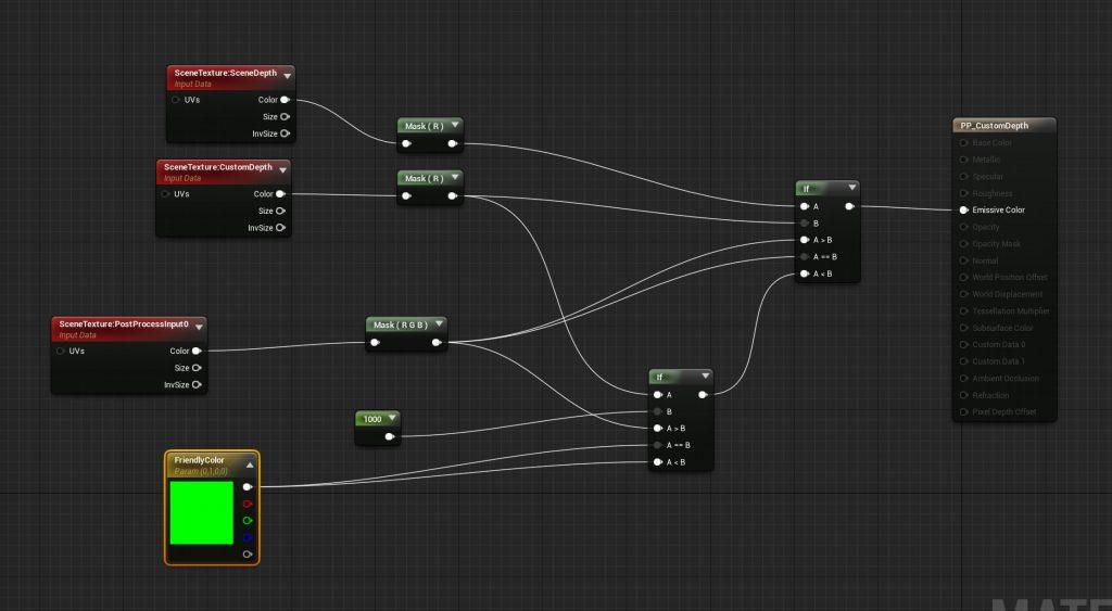 Post Process Material with Custom Depth node