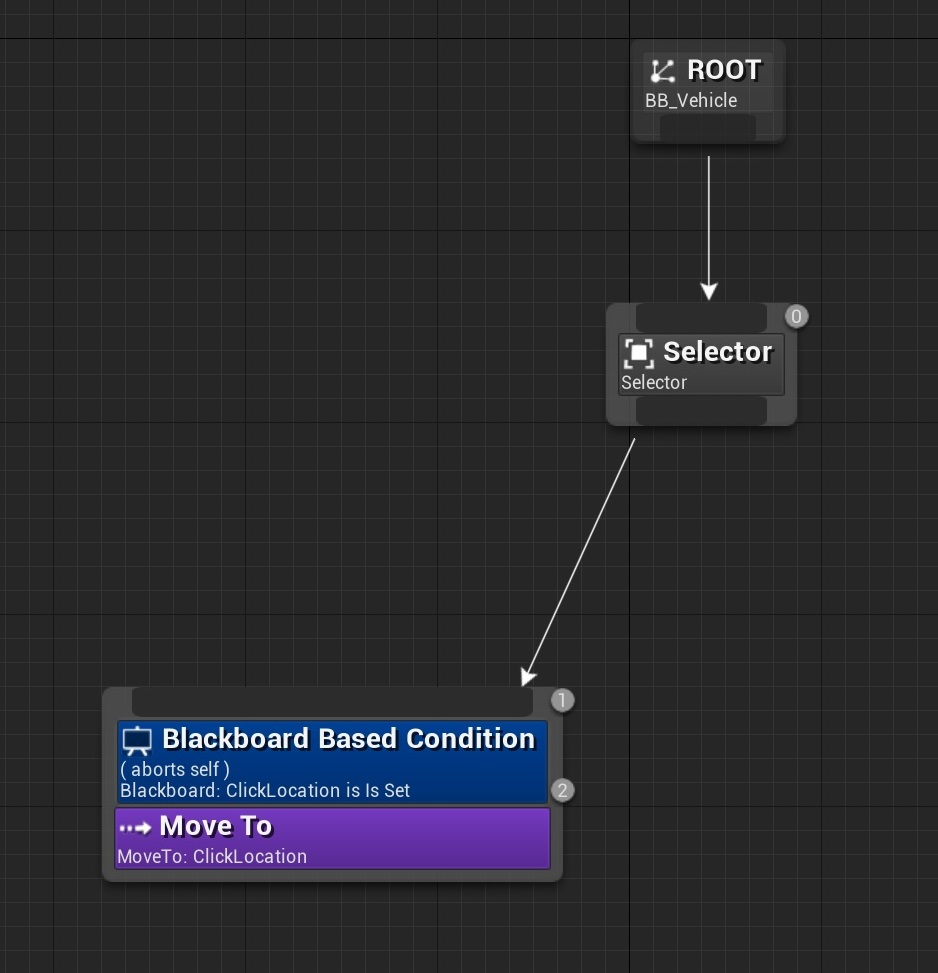 BT_Tree blueprint. Yes, this is a Vehicle AI in UE4